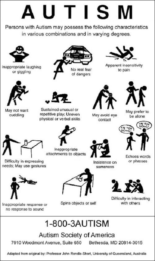 Autistic-Kids-and-Symptoms